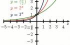 Nauki matematyczne